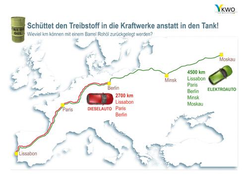 Abb2.: Reichweitenvergleich - KWO Grimselstrom AG / CH, www.kwo.ch